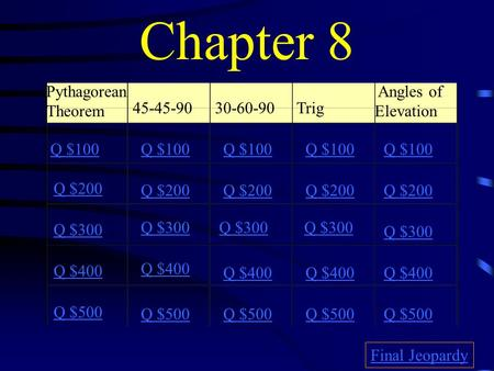 Chapter 8 Pythagorean Theorem Angles of Elevation