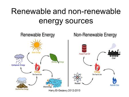 Renewable and non-renewable energy sources Hany El-Gezawy 2012-2013.