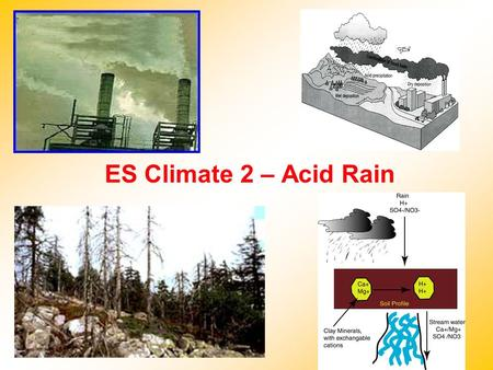 ES Climate 2 – Acid Rain. Acid Rain Reactions to convert to acid take place in ~2 days - travel 1000 miles Down wind - Acid rain Dry Dep. vs Wet Dep.
