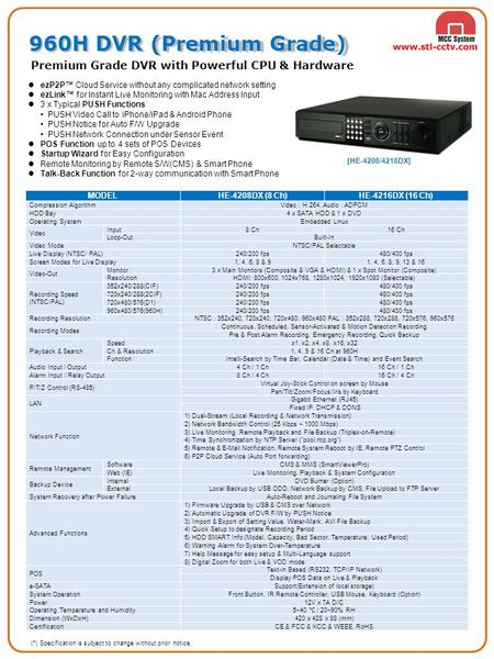 960H DVR (Premium Grade) Premium Grade DVR with Powerful CPU & Hardware MODELHE-4208DX (8 Ch)HE-4216DX (16 Ch) Compression AlgorithmVideo : H.264, Audio.