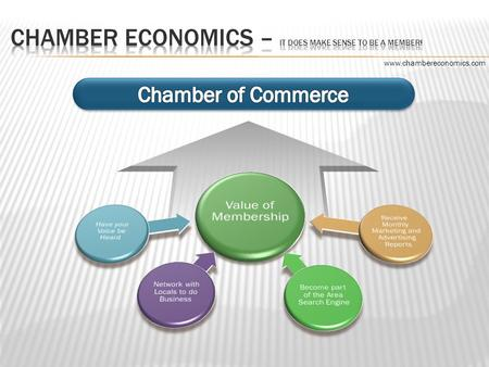 Www.chambereconomics.com. The Chamber understands that many of their members have experienced technology hurdles in the past. We promise that this.
