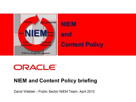 NIEM and Content Policy briefing David Webber - Public Sector NIEM Team, April 2013 NIEM Test Model Data Deploy Requirements Build Exchange Generate Dictionary.