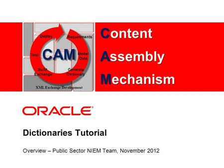 Dictionaries Tutorial Overview – Public Sector NIEM Team, November 2012 CAM Test Model Data Deploy Requirements Build Exchange Generate Dictionary XML.