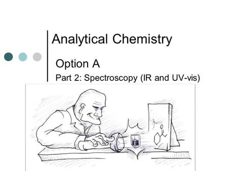 Option A Part 2: Spectroscopy (IR and UV-vis)