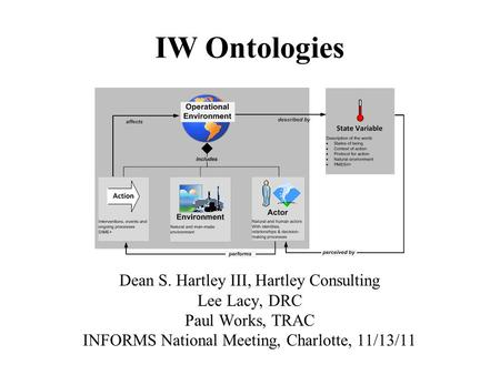 IW Ontologies Dean S. Hartley III, Hartley Consulting Lee Lacy, DRC Paul Works, TRAC INFORMS National Meeting, Charlotte, <strong>11</strong>/13/<strong>11</strong>.