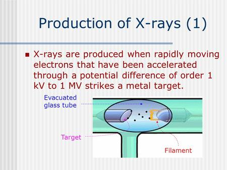 Production of X-rays (1) X-rays are produced when rapidly moving electrons that have been accelerated through a potential difference of order 1 kV to 1.
