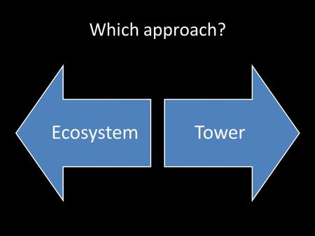 Which approach? EcosystemTower. The Tower Aggregating content from everywhere; Huge centralised metadata: – Authoritative; – Always up to date; – Complete.
