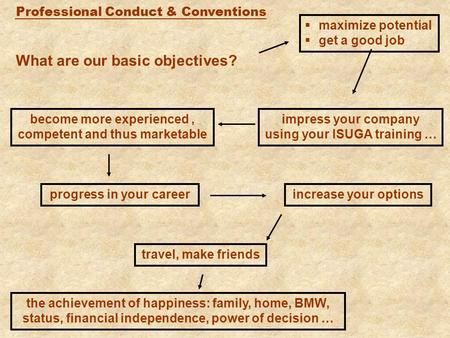 Professional Conduct & Conventions What are our basic objectives? the achievement of happiness: family, home, BMW, status, financial independence, power.