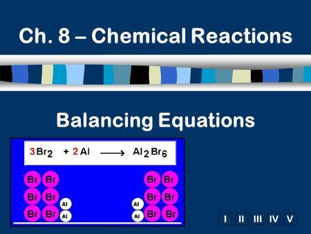 IIIIIIIVV Balancing Equations Ch. 8 – Chemical Reactions.