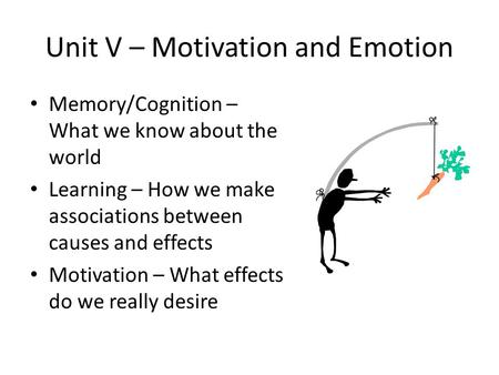 Unit V – Motivation and Emotion Memory/Cognition – What we know about the world Learning – How we make associations between causes and effects Motivation.