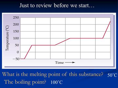 What is the melting point of this substance? 50˚C 100˚C The boiling point? Just to review before we start…