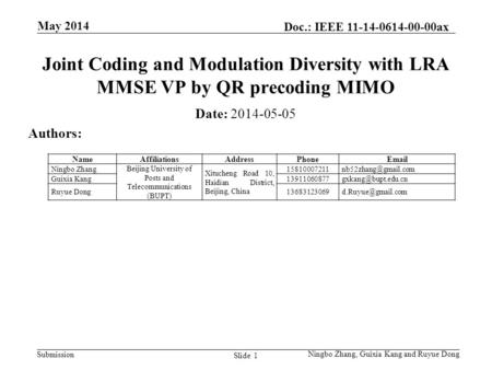 Submission Joint Coding and Modulation Diversity with LRA MMSE VP by QR precoding MIMO Slide 1 May 2014 Ningbo Zhang, Guixia Kang and Ruyue Dong Doc.: