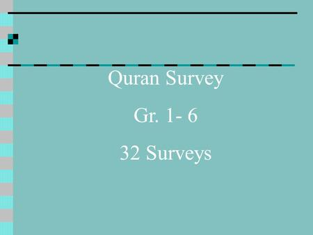 Quran Survey Gr. 1- 6 32 Surveys. My Child Exposed To Quran Recitation In His/Her Daily Life Besides ACA's Classes Average 30 Minutes A Day.