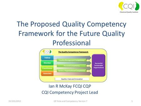 The Proposed Quality Competency Framework for the Future Quality Professional Ian R McKay FCQI CQP CQI Competency Project Lead 15/101/2013QP Role and Competency.