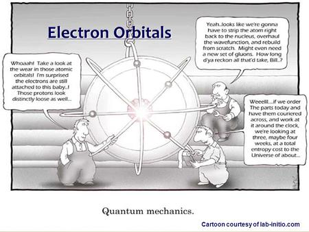 Cartoon courtesy of lab-initio.com. Neils Bohr I pictured electrons orbiting the nucleus much like planets orbiting the sun. But I was wrong! They're.