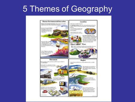 5 Themes of Geography. LocationRegion/ Physical characteristics Place/ Uniqueness Human- Environment Interaction Movement/ change.