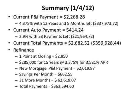 Summary (1/4/12) Current P&I Payment = $2,268.28 – 4.375% with 12 Years and 5 Months left ($337,973.72) Current Auto Payment = $414.24 – 2.9% with 53 Payments.