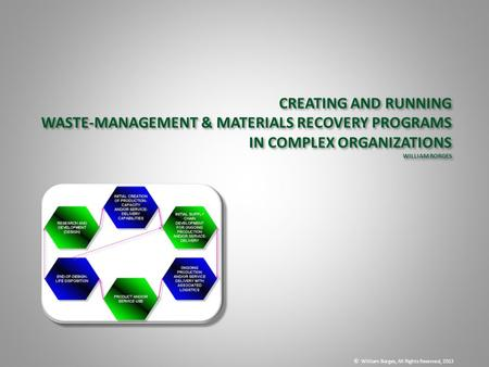 CREATING AND RUNNING WASTE-MANAGEMENT & MATERIALS RECOVERY PROGRAMS IN COMPLEX ORGANIZATIONS WILLIAM BORGES CREATING AND RUNNING WASTE-MANAGEMENT & MATERIALS.