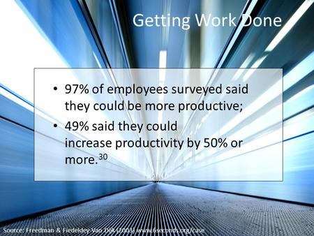 Getting Work Done 97% of employees surveyed said they could be more productive; 49% said they could increase productivity by 50% or more. 30 Source: Freedman.