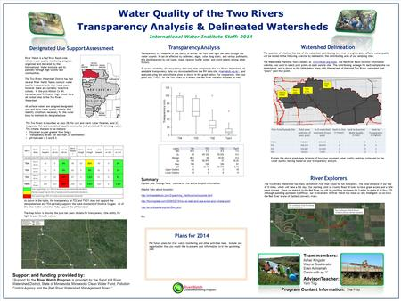 Water Quality of the Two Rivers Transparency Analysis & Delineated Watersheds International Water Institute Staff: 2014 Team members: Asher Kingster Wayne.