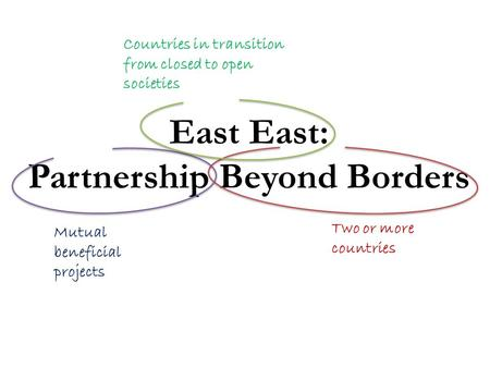 East East: Partnership Beyond Borders Two or more countries Mutual beneficial projects Countries in transition from closed to open societies.