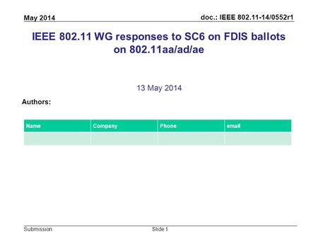 Doc.: IEEE 802.11-14/0552r1 Submission May 2014 Slide 1 IEEE 802.11 WG responses to SC6 on FDIS ballots on 802.11aa/ad/ae 13 May 2014 Authors: NameCompanyPhoneemail.