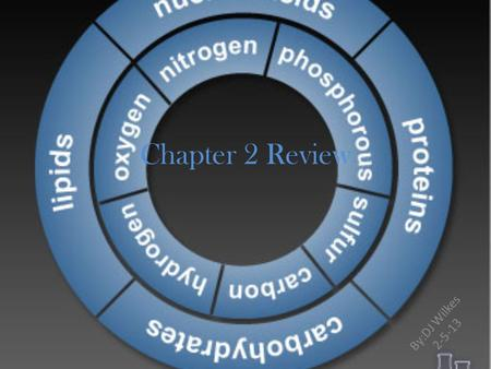 Chapter 2 Review By:DJ Wilkes 2-5-13. Intro All living organisms undergo changes due to large organic compounds called macromolecules. Four main types.