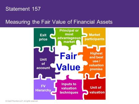 fair value measurement Summary guidance and practical tips for ifrs 13 fair value measurement 3 special considerations-non-financial assets, liabilities and own equity instruments.