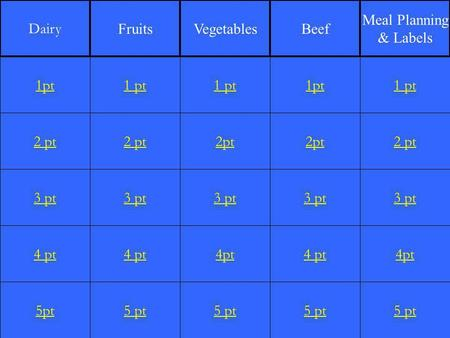 2 pt 3 pt 4 pt 5pt 1 pt 2 pt 3 pt 4 pt 5 pt 1 pt 2pt 3 pt 4pt 5 pt 1pt 2pt 3 pt 4 pt 5 pt 1 pt 2 pt 3 pt 4pt 5 pt 1pt Dairy FruitsVegetablesBeef Meal Planning.