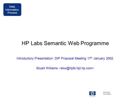 Data, Information, Process file name\ file location HP Labs Semantic Web Programme Introductory Presentation: DIP Proposal Meeting 17 th January 2002.