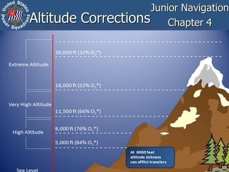 1 Altitude Corrections Junior Navigation Chapter 4.