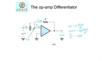 The op-amp Differentiator