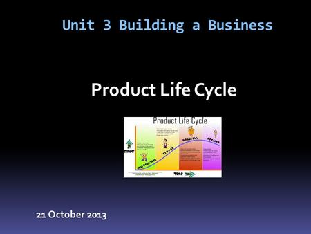 Unit 3 Building a Business Product Life Cycle 21 October 2013.