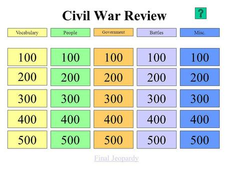 Civil War Review Vocabulary People Government Battles Misc. 100 100