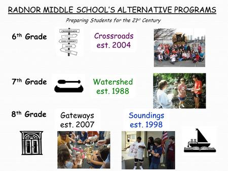 Crossroads est. 2004 Soundings est. 1998 Gateways est. 2007 Watershed est. 1988 6 th Grade 7 th Grade 8 th Grade RADNOR MIDDLE SCHOOL'S ALTERNATIVE PROGRAMS.