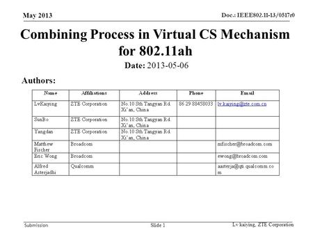 Doc.: IEEE802.11-13/0517r0 May 2013 Submission Slide 1 Authors: Combining Process in Virtual CS Mechanism for 802.11ah Date: 2013-05-06 Lv kaiying, ZTE.