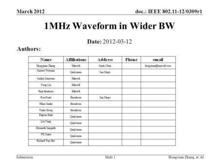 Doc.: IEEE 802.11-12/0309r1 Submission March 2012 Hongyuan Zhang, et. Al.Slide 1 1MHz Waveform in Wider BW Date: 2012-03-12 Authors: