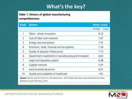 OPPORTUNITIES FOR NJ MANUFACTURING What's the key?