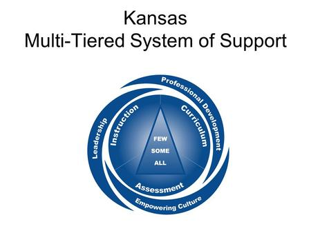 Kansas Multi-Tiered System of Support. Curriculum Assessment Instruction.