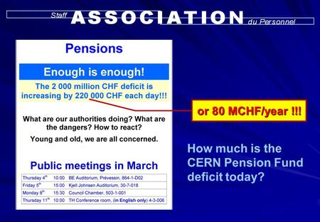 How much is the CERN Pension Fund deficit today? or 80 MCHF/year !!!