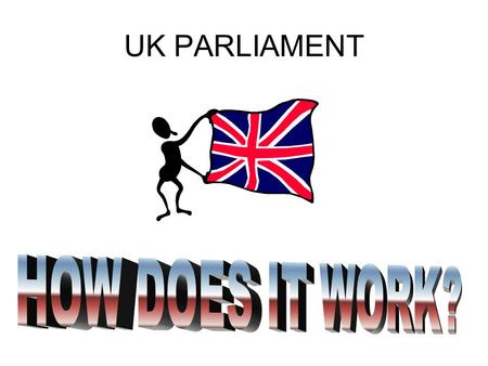UK PARLIAMENT. The UK Parliament can be found in Westminster, London. It has three parts: 1.The House of Commons is made up of 650 Members of Parliament.