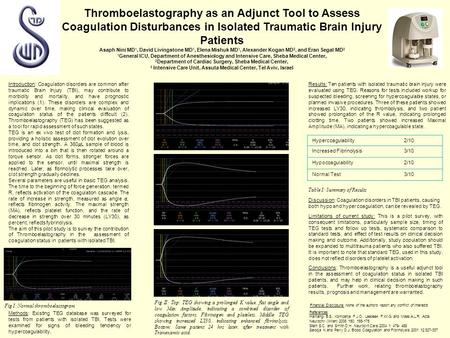 Thromboelastography as an Adjunct Tool to Assess Coagulation Disturbances in Isolated Traumatic Brain Injury Patients Asaph Nini MD 1, David Livingstone.