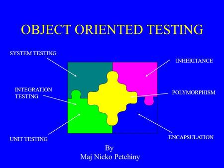 OBJECT ORIENTED TESTING SYSTEM TESTING UNIT TESTING INTEGRATION TESTING INHERITANCE POLYMORPHISM ENCAPSULATION By Maj Nicko Petchiny.