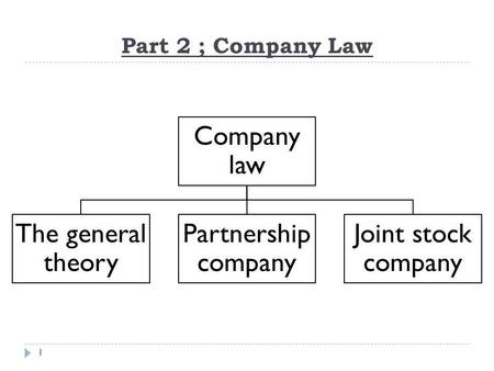 Part 2 ; Company Law 1 Company law The general theory Partnership company Joint stock company.