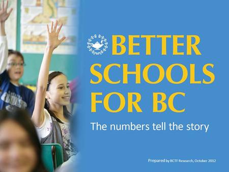 Prepared by BCTF Research, October 2012. Prepared by BCTF Research, October 2012 2 BC falls behind in K–12 funding as a % of GDP Source: Statistics Canada.