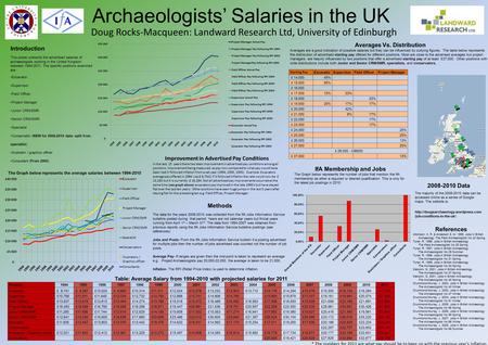 Archaeologists' Salaries in the UK Introduction This poster presents the advertised salaries of archaeologists working in the United Kingdom between 1994-2011.