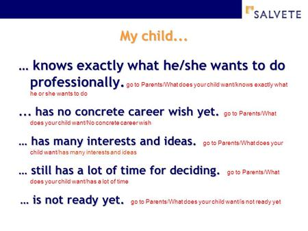 My child... … knows exactly what he/she wants to do professionally. … knows exactly what he/she wants to do professionally. go to Parents/What does your.
