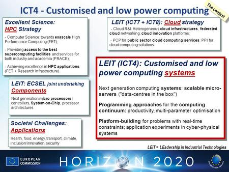 LEIT (ICT7 + ICT8): Cloud strategy - Cloud R&I: Heterogeneous cloud infrastructures, federated cloud networking; cloud innovation platforms; - PCP for.
