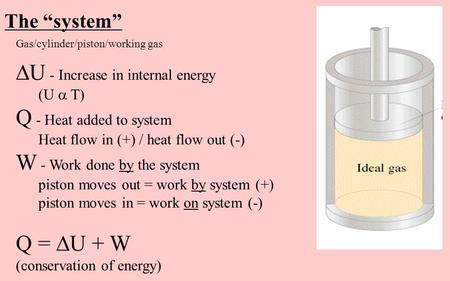 "The ""system"" Gas/cylinder/piston/working gas  U - Increase in internal energy (U  T) Q - Heat added to system Heat flow in (+) / heat flow out (-) W."