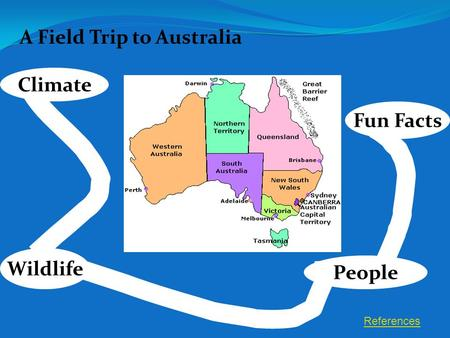 A Field Trip to Australia Wildlife People Fun Facts Climate References.